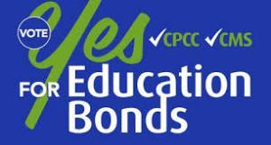 CMS Bonds